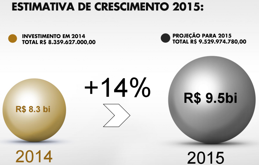 Estimativa de crescimento do marketing digital em 2015