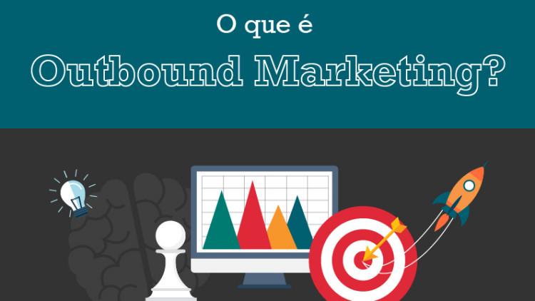 O que é Outbound Marketing – Infográfico
