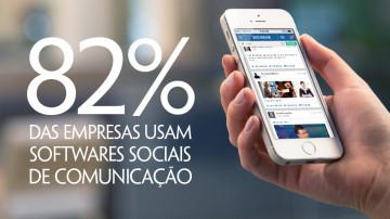 82% das empresas usam softwares sociais de comunicação