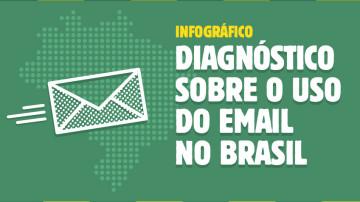 Infográfico: 52% dos brasileiros perdem mais de uma hora diária com emails desnecessários