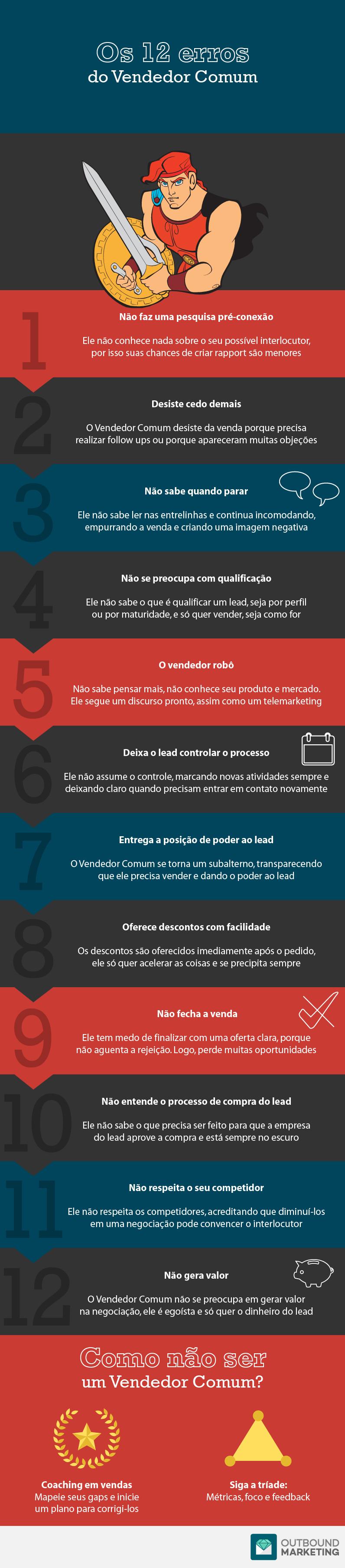 Os 12 erros do vendedor comum