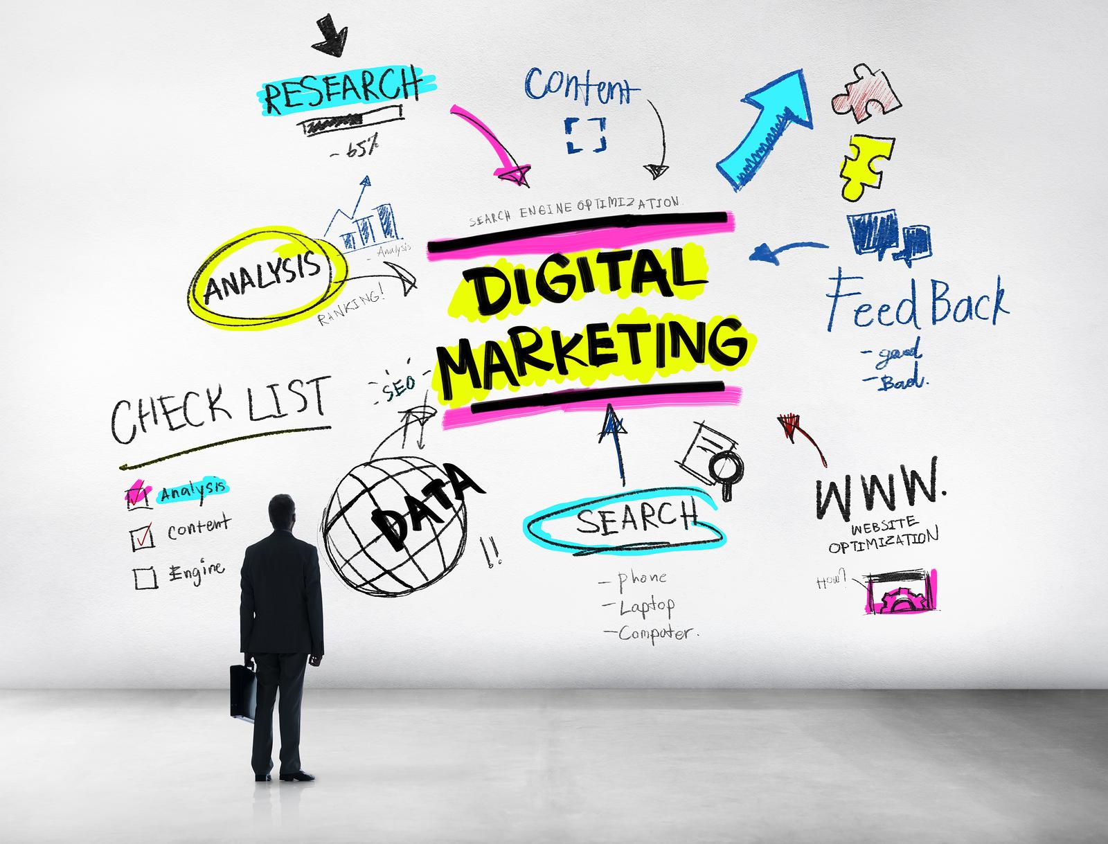 Como o marketing digital impacta em sua empresa?